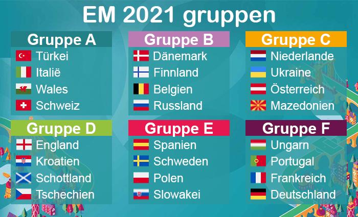 Gruppe Em 2021
