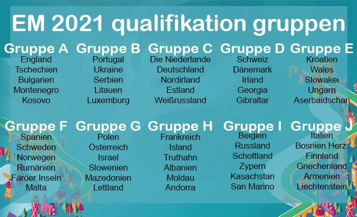 Qualifikation Em 2021